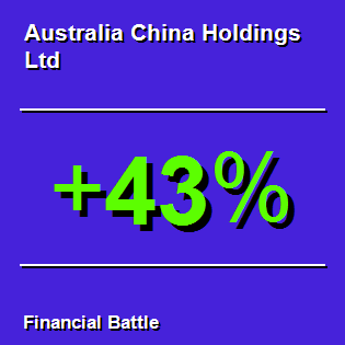 Australia China Holdings Ltd