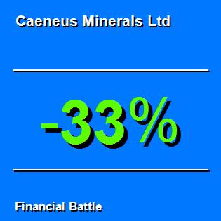 Caeneus Minerals Ltd
