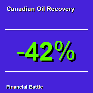 Canadian Oil Recovery