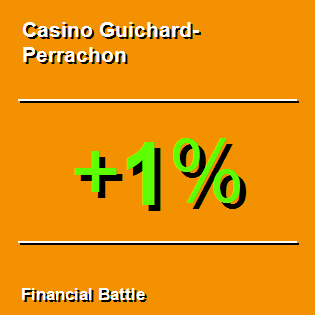 Casino Guichard-Perrachon