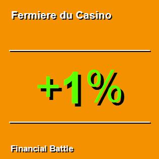 Fermiere du Casino