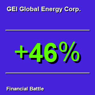 GEI Global Energy Corp.