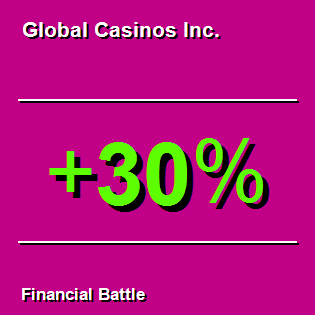 Global Casinos Inc.