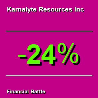 Karnalyte Resources Inc
