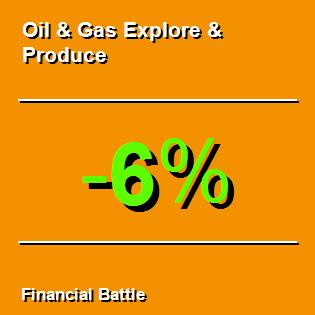 Oil & Gas Explore & Produce