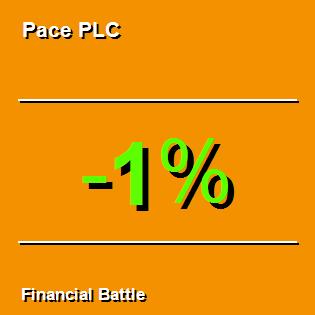 Pace PLC