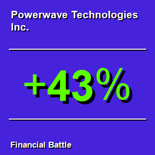 Powerwave Technologies Inc.
