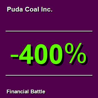 Puda Coal Inc.