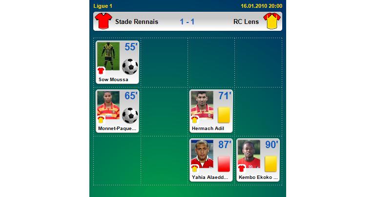 Stade Rennais Rc Lens 11 Ftblcom